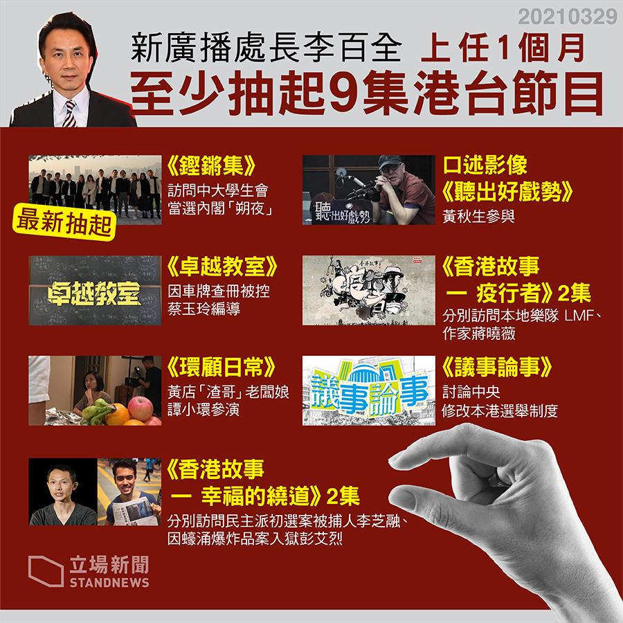 香港禁查冊的不透明資訊時代來臨了?港台節目常態化被抽起 ?