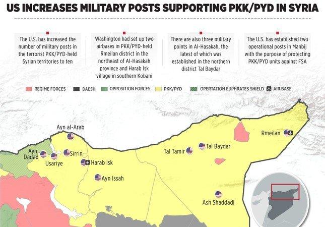 不滿美挺庫德族 土耳其公布美在敘駐軍