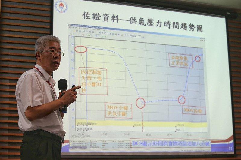 815大停電 中油提短期、長期改善方案
