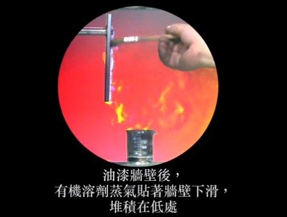 油漆作業恐窒息 勞動部籲加強通風換氣
