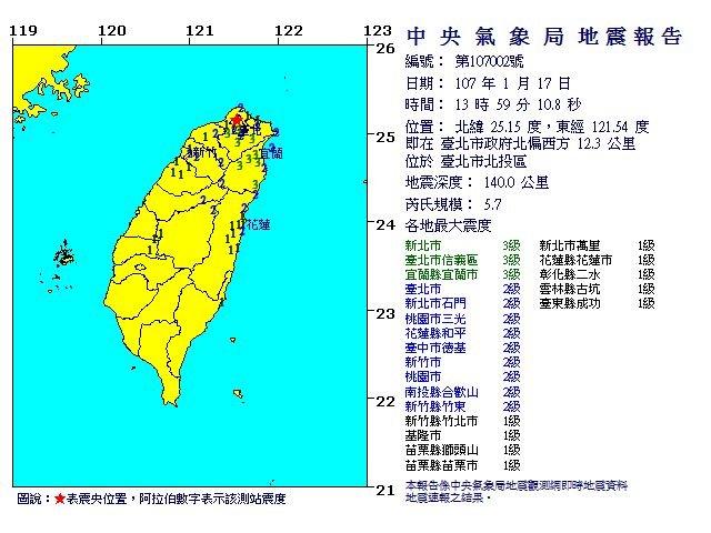北市5.7地震 1977年以來最大規模