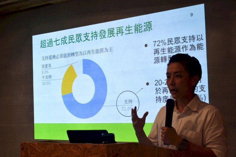 能源轉型 環團:71%民眾願接受電價上漲