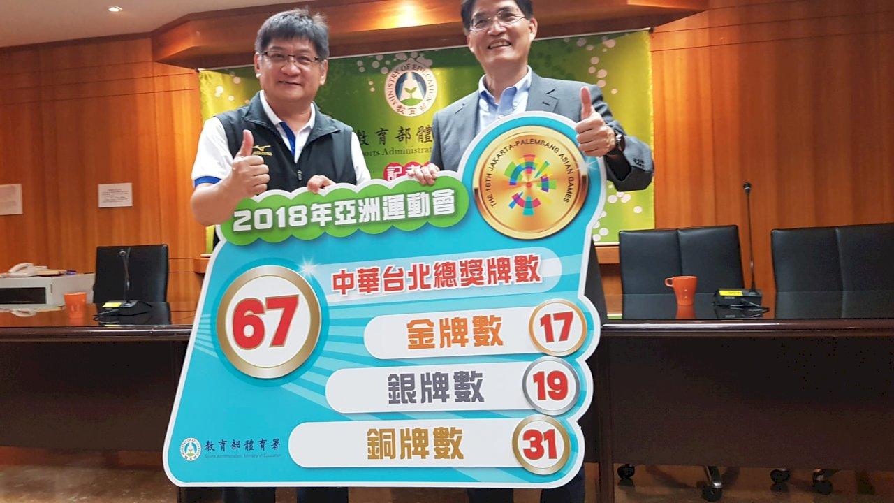 備戰東京奧運 體育署9月底拜會東奧組委會