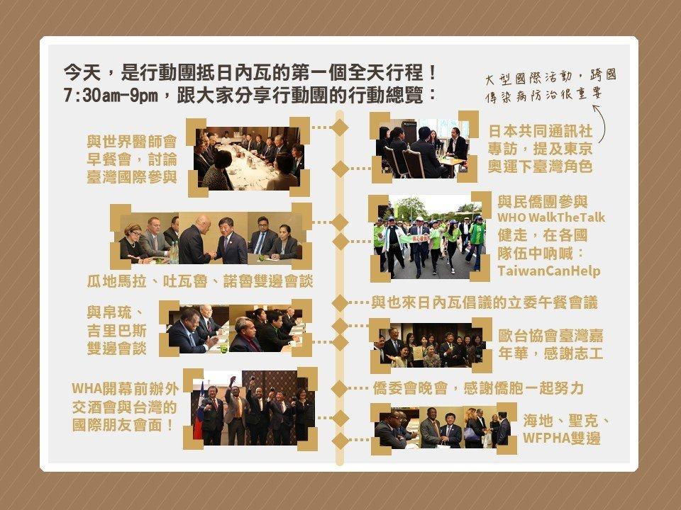 世衛團從早拚到晚 讓世界看見「Taiwan can help」