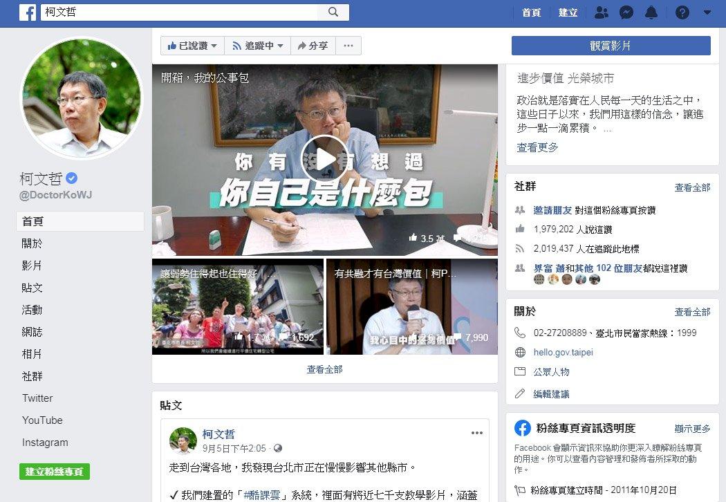 臉書粉絲頁按讚人數跌破2百萬 柯:內部有在檢討