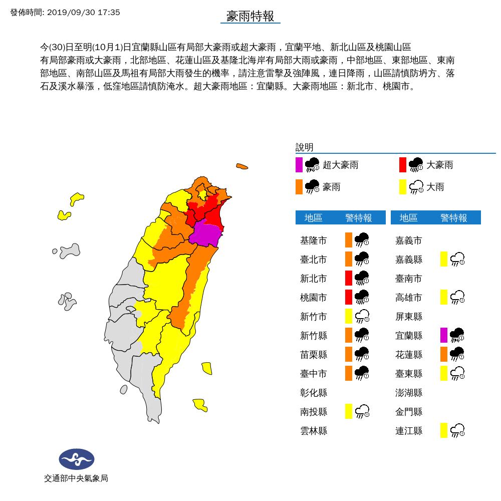 米塔颱風台東陸警解除 台中以北及宜花風雨持續