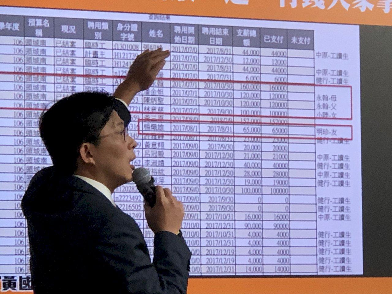 黃國昌再追陳明正弊案 檢測團隊竟無橋檢資格
