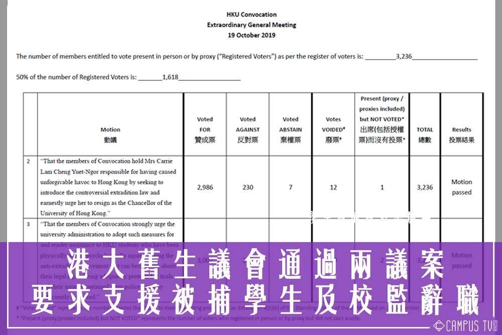 港大畢業生議會壓倒性通過 促林鄭月娥辭任校監
