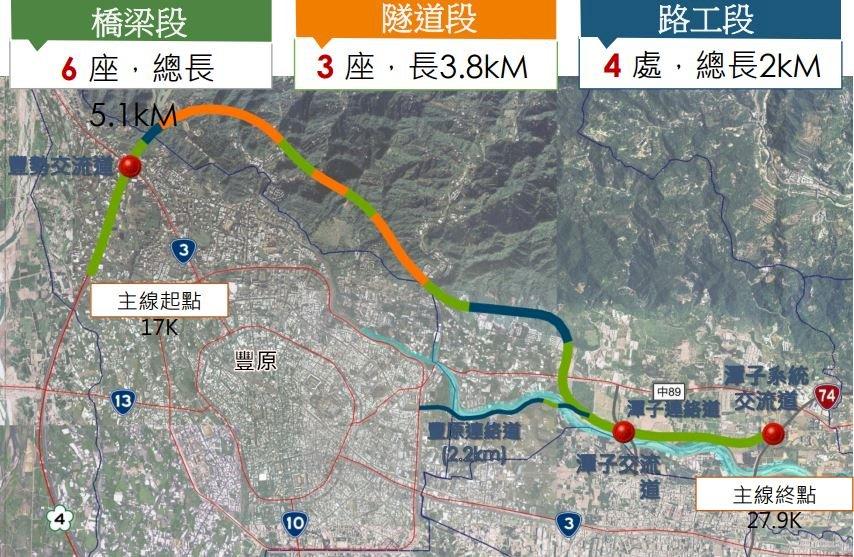 打造大台中環線最後一哩路 林佳龍:國4豐潭段2022年通車