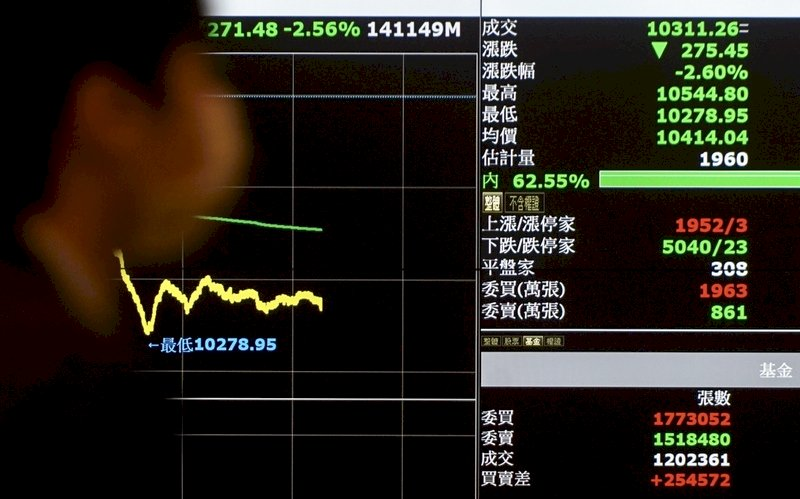 川普談話未提美中貿易制裁 市場樂觀看台股短期表現