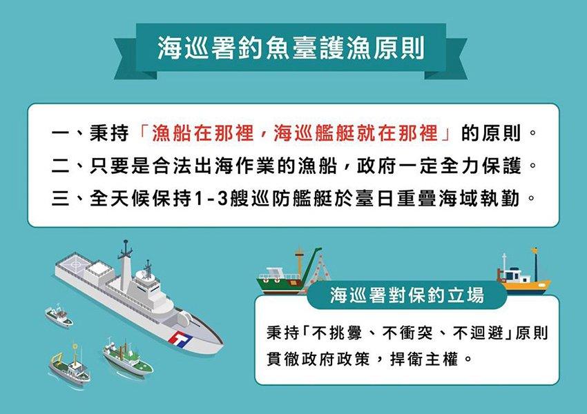 釣魚台爭議 海巡:維持護漁力度 捍衛主權