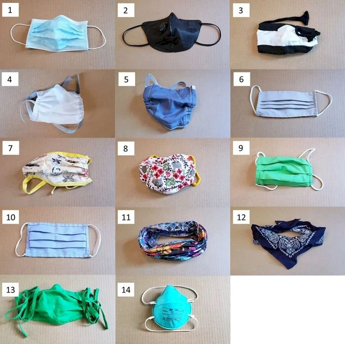 美大學研究實測14種口罩 擋飛沫效果見高下
