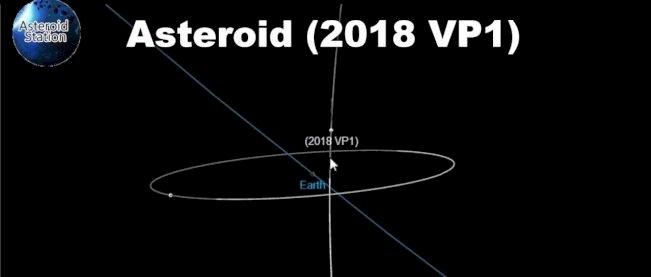 美大選前小行星撞地球?NASA估機率僅0.41%
