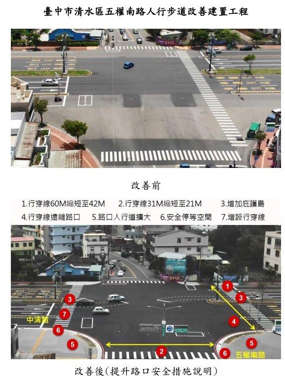 提升道路品質計畫2.0明年啟動 4年250億打造智慧街道