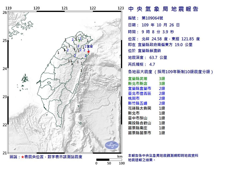 上午規模4.7地震  宜蘭縣新北最大震度3級