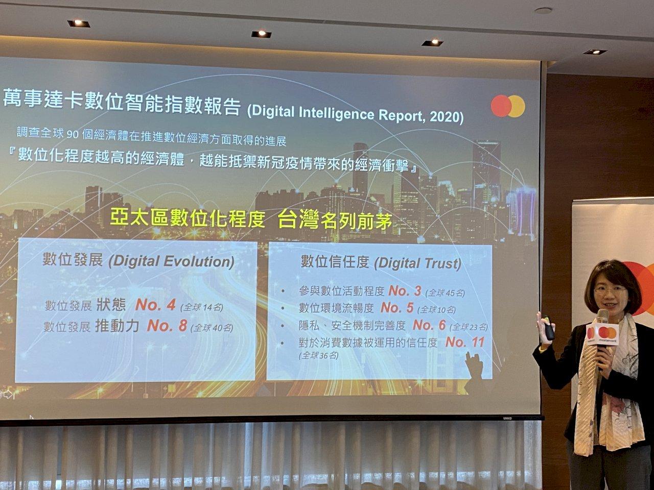 叫我第一名!調查:台灣靠高度數位化發展今年成功抵禦經濟衝擊