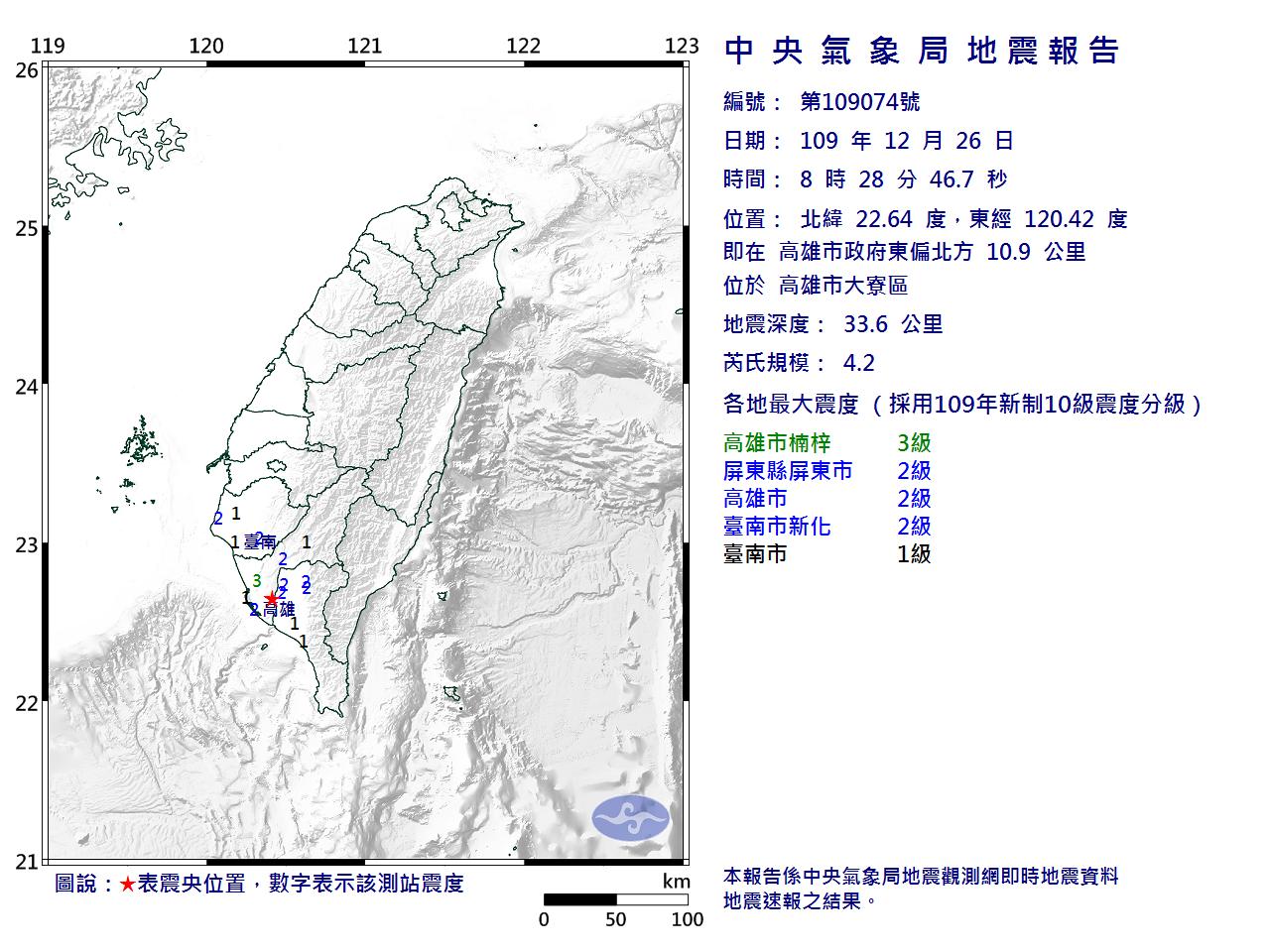 高雄大寮地震規模4.2  最大震度3級