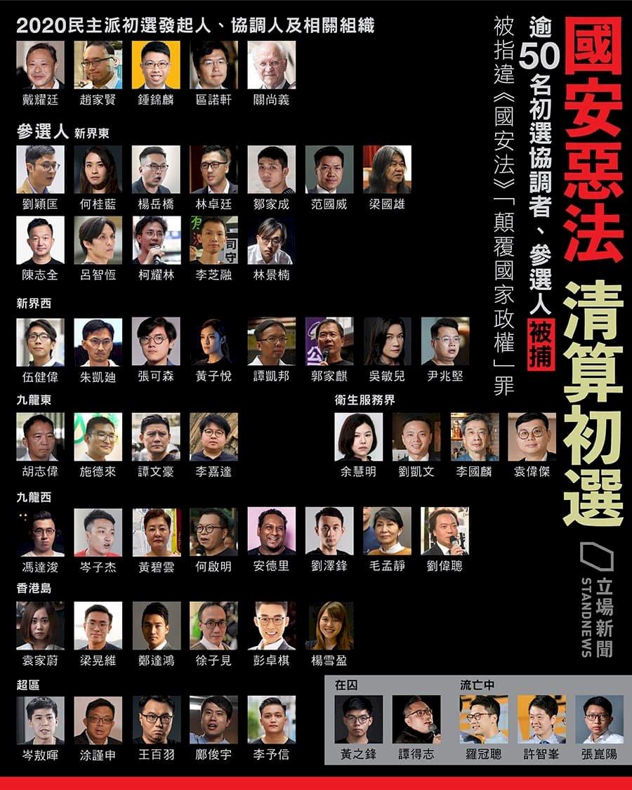 香港對泛民大抓捕 引發世界公憤