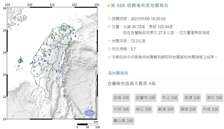 台灣東部海域19:35地震 規模5.7