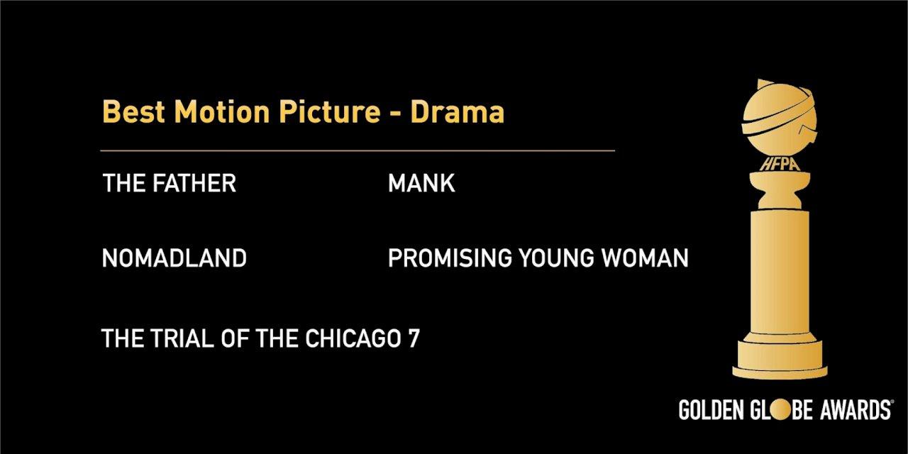 第78屆金球獎 電影類主要入圍名單