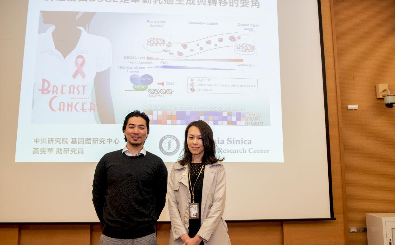 乳癌為何增生移轉?中研院發現蛋白質DSG2含量是要角 登國際期刊