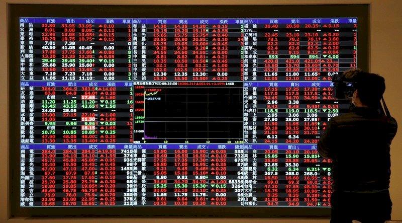 台股紅盤日反映休市期間利多  收盤大漲559點飛越萬六關卡