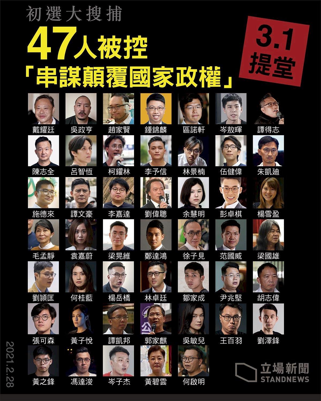 報導:參與泛民初選 47人被控顛覆國家政權罪