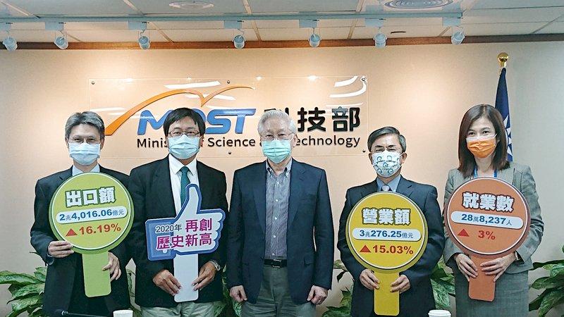 台灣三大科學園區營業額首度破3兆元 積體電路就佔了2兆元