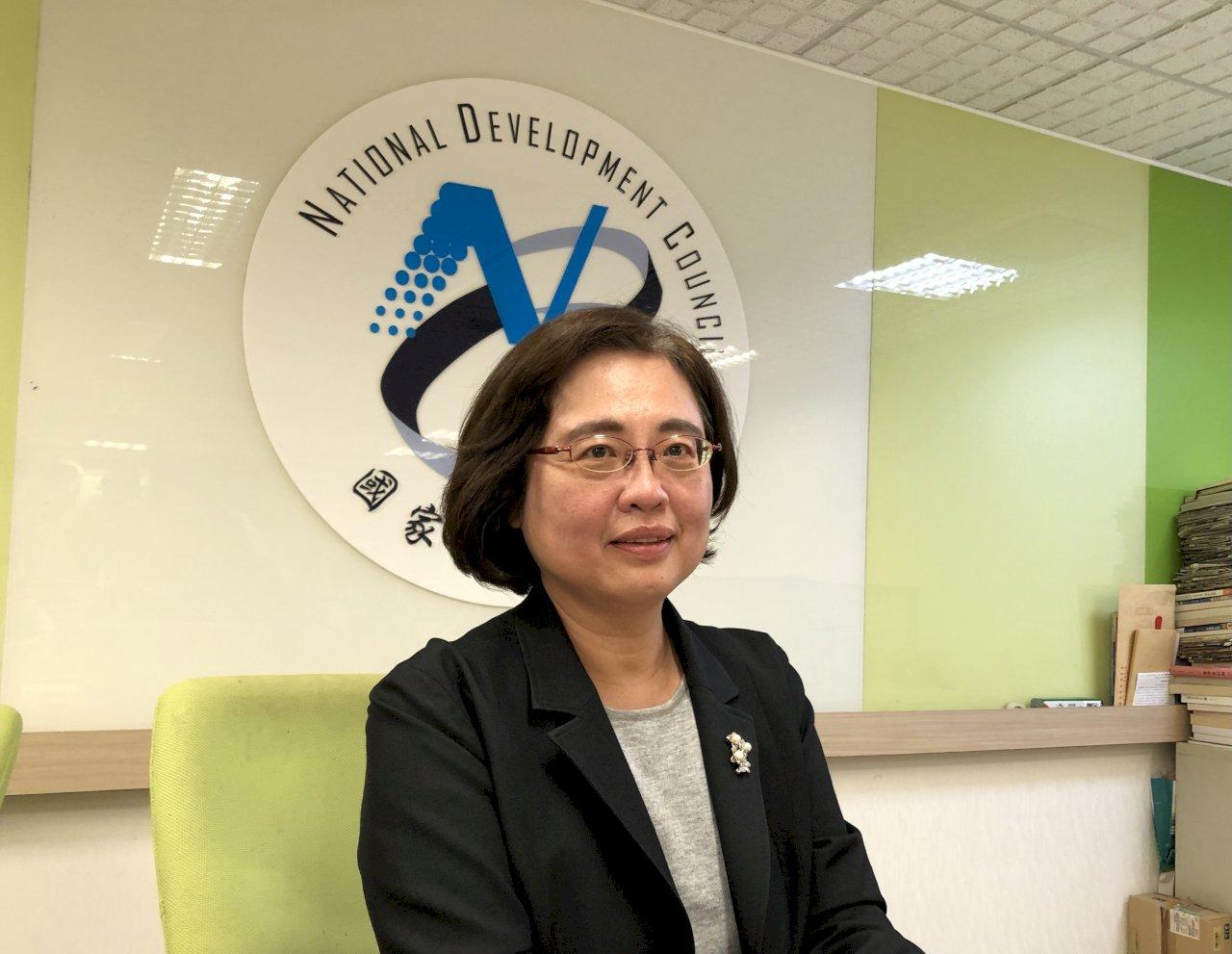27年來最佳!今年經濟自由度台灣躍升全球第6