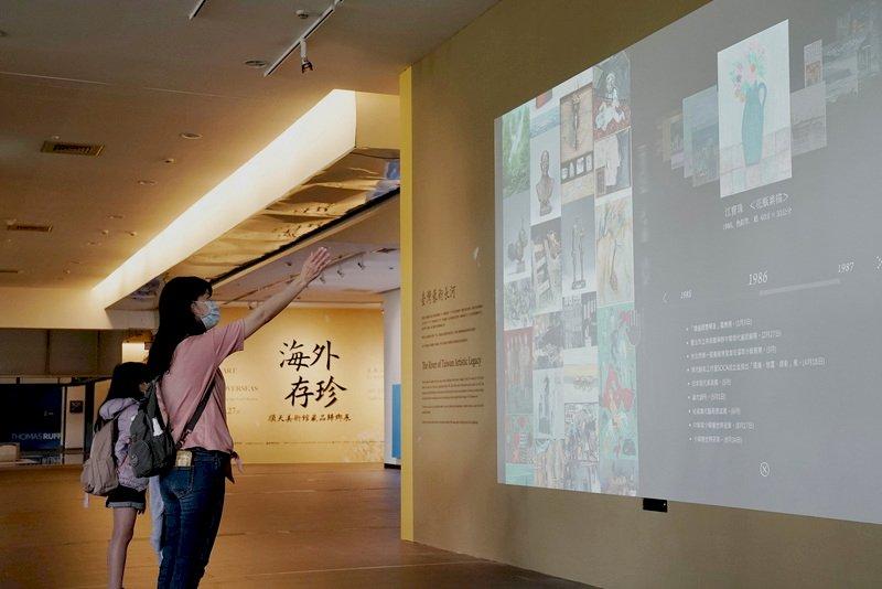 「海外存珍」國美館開展 一窺台灣美術史百年樣貌