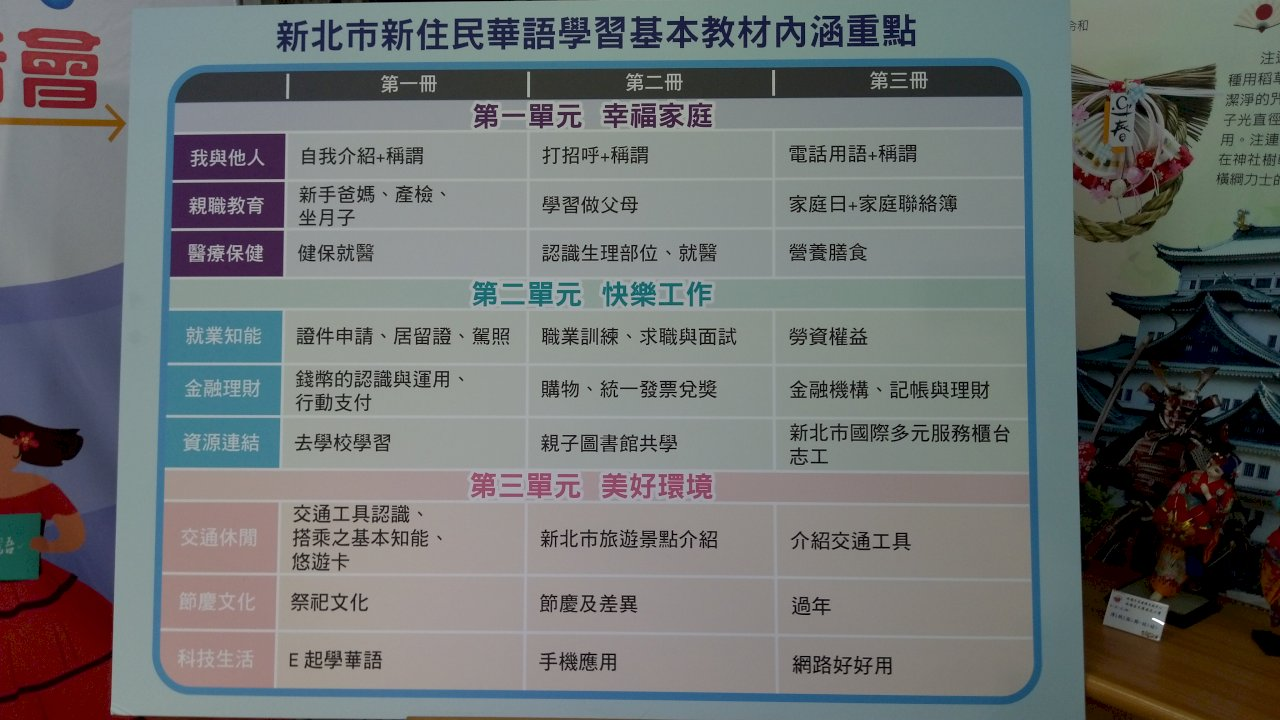 最生活化的新住民華語學習教材 6月出爐
