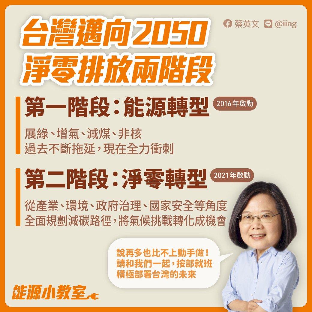 總統:2050淨零轉型是全世界目標 也是台灣的目標