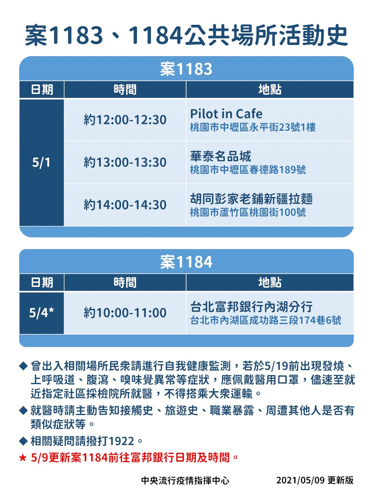 華航教官案1183活動史公布 曾至華泰名品城