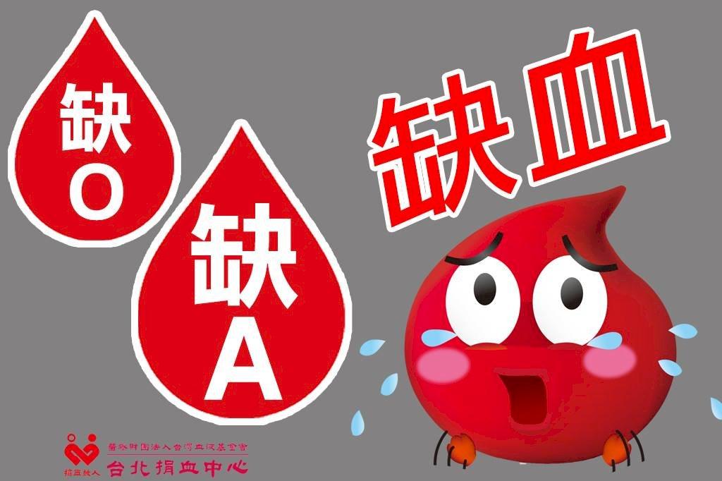 疫情衝擊血庫告急  台北A型、台中AB型剩不到4天