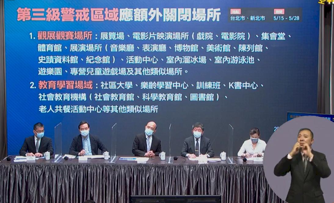 本土病例暴增180例 陳時中:雙北三級警戒、全國娛樂場所關閉