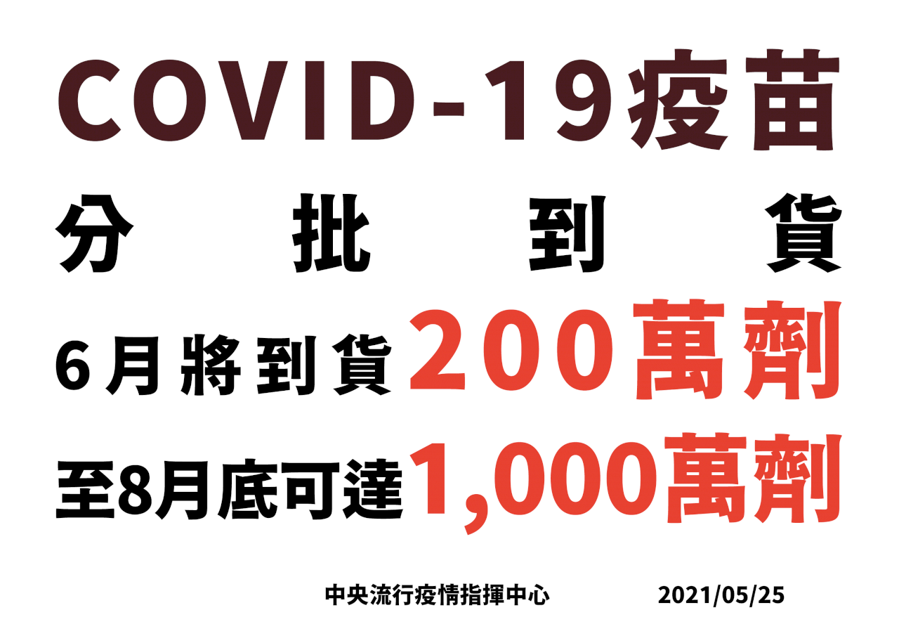 堅不透露哪家COVID-19疫苗將到貨 陳時中:難道我們吃的虧還不夠大?