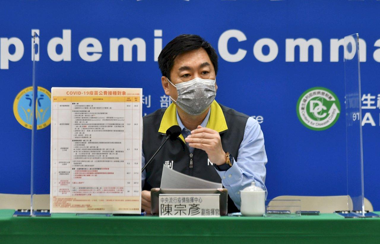 124萬劑AZ疫苗15日施打  指揮中心籲依居住地就近接種