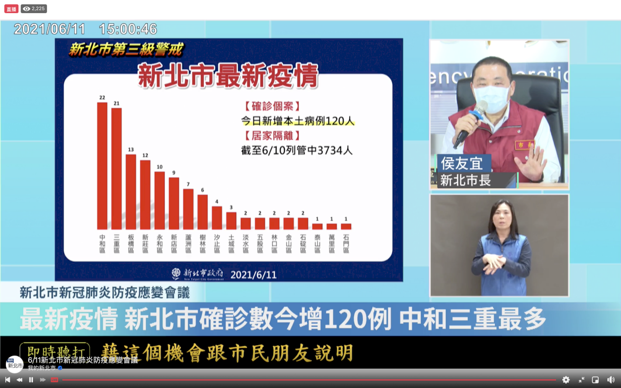 新北疫苗施打計畫曝光 侯友宜:首波8.2萬人接種