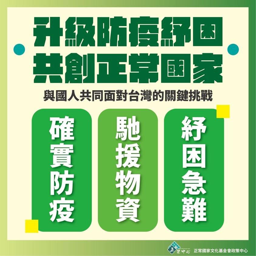 正國會9綠委共同聲明 拋「確實防疫、馳援物資、紓困急難」三訴求