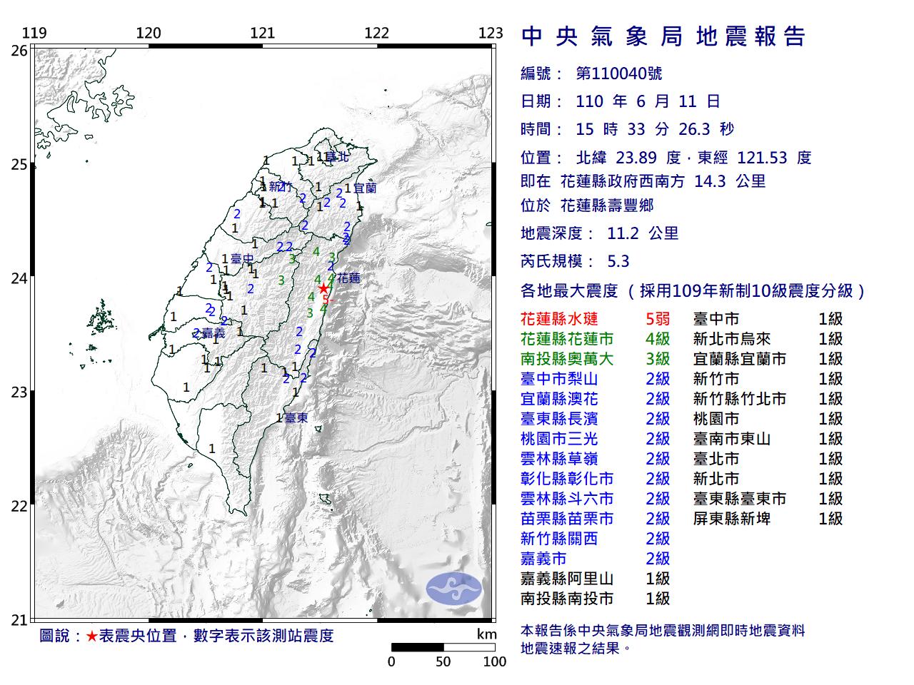 花蓮壽豐4小時9起淺震 最大規模5.3 估未來兩周仍有餘震