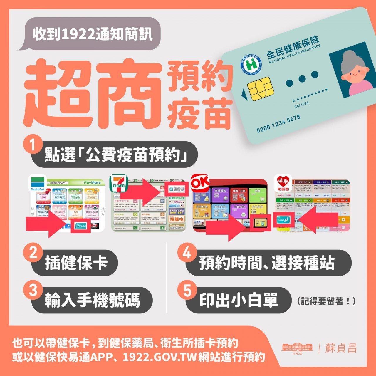 疫苗接種預約起跑 蘇貞昌臉書教學