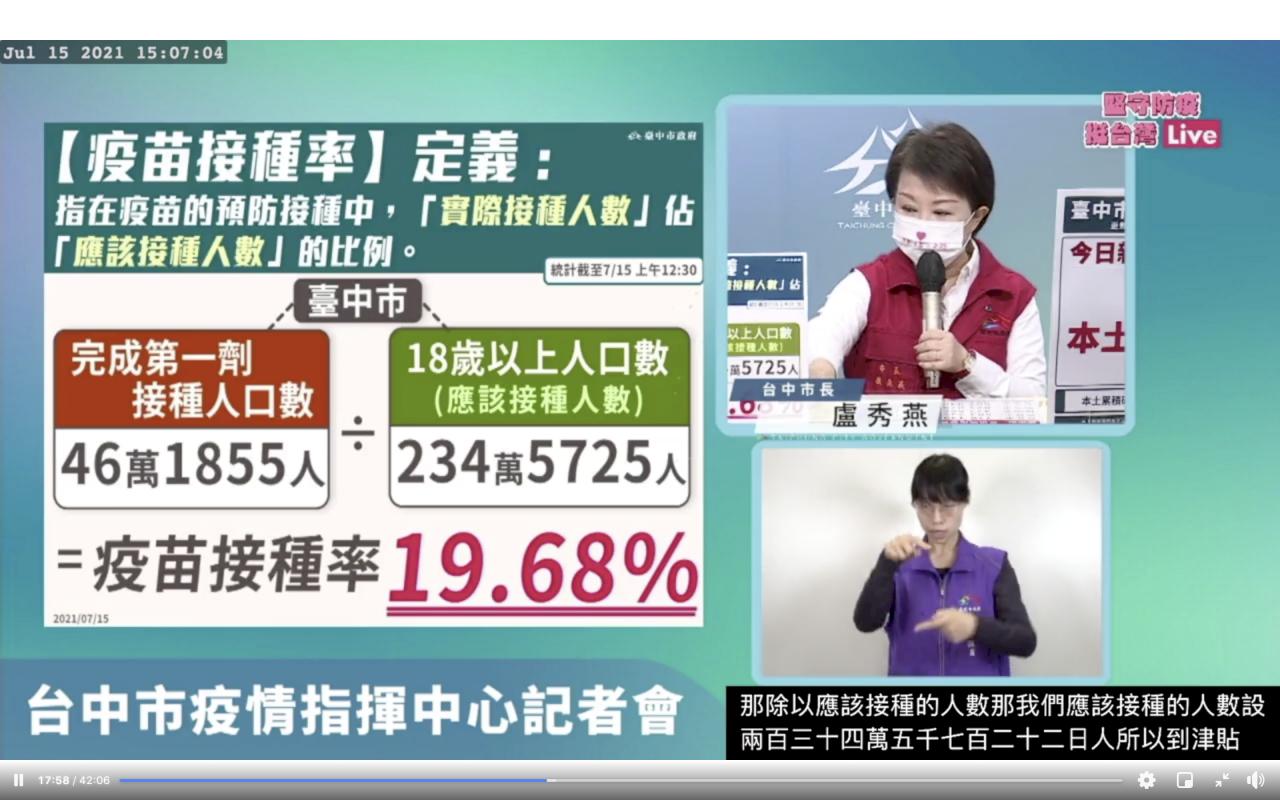 台中接種率近2成 盧秀燕呼籲市民踴躍施打