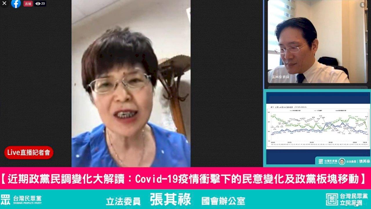 國人政黨認同民調分析 學者:搖擺選民僅8%