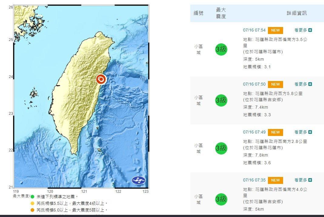 花蓮群震又來  今晨搖不停最大規模4.7