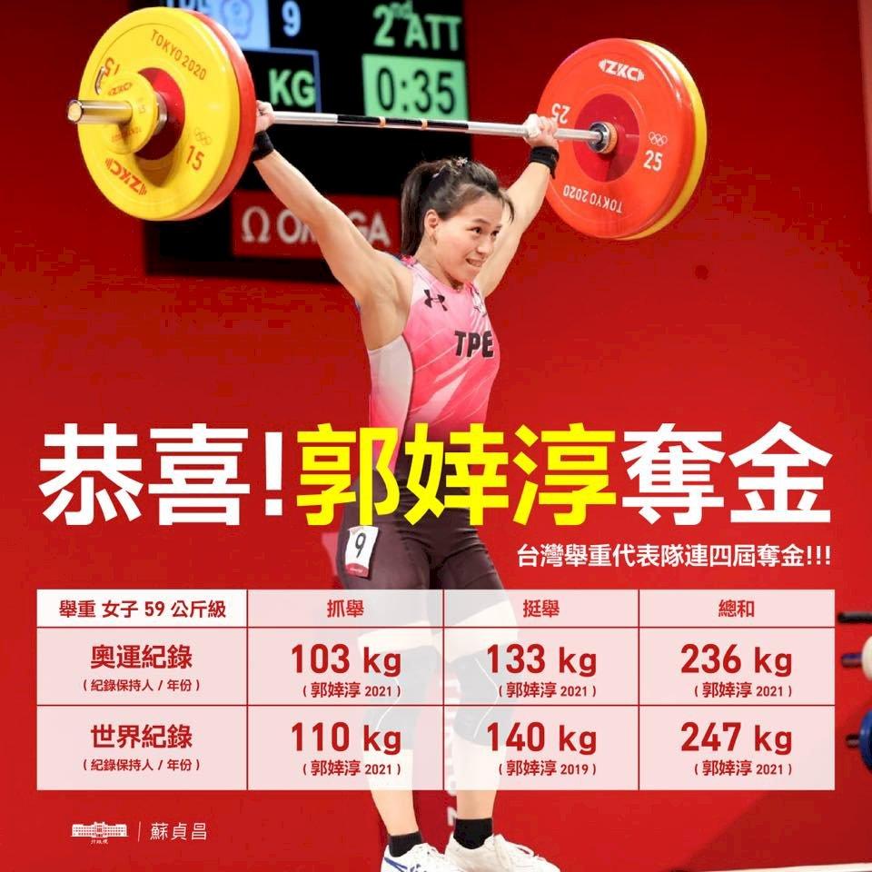 郭婞淳舉起金牌 蘇貞昌:讓世界看到台灣女子「金厲害」
