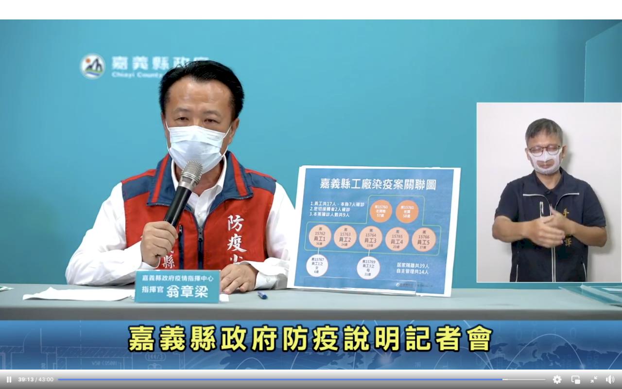 嘉縣暴增9例確診 翁章梁宣布:即起至8/6提升防疫管制禁內用
