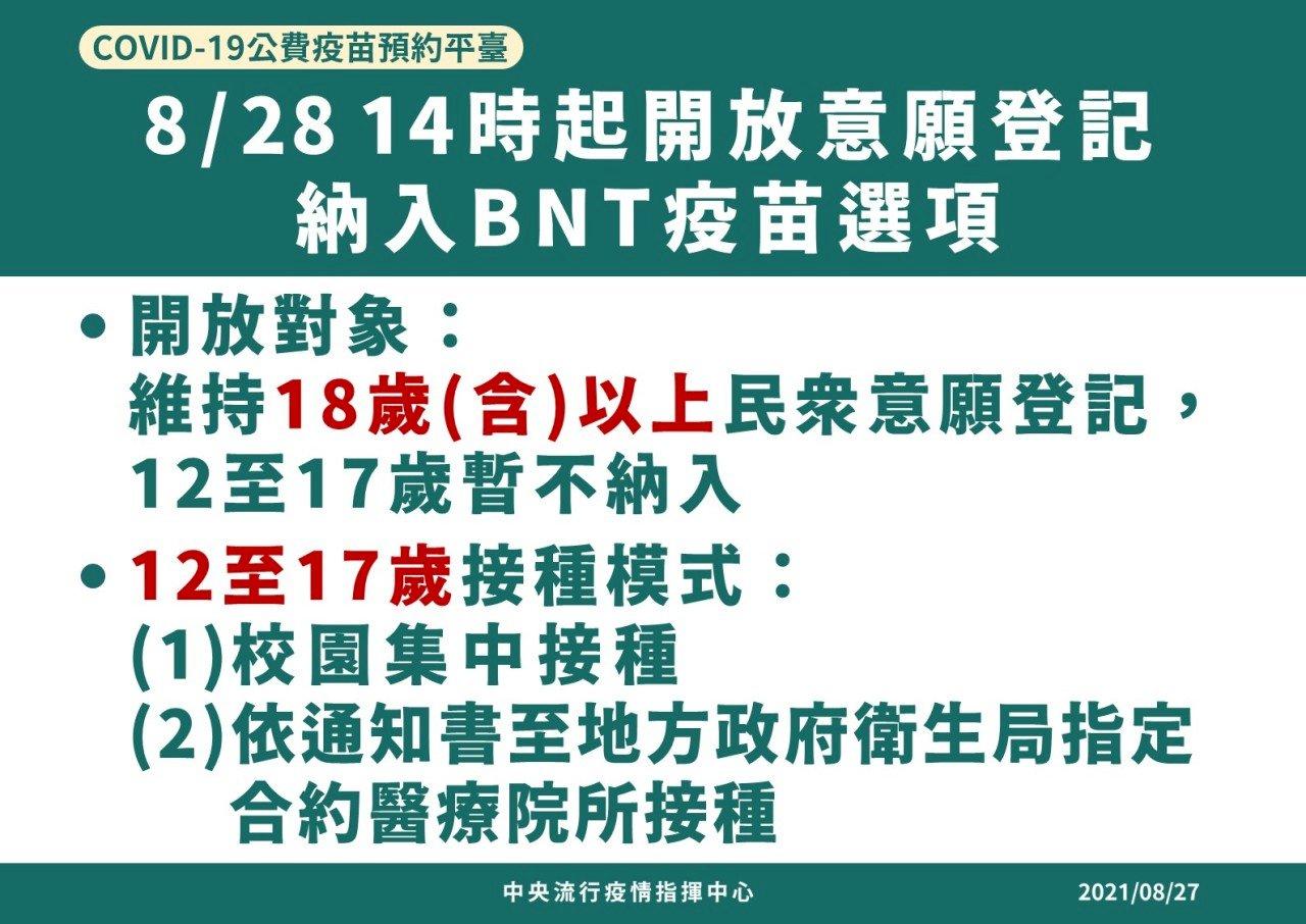 開放BNT意願登記 12至17歲造冊集中在校園施打