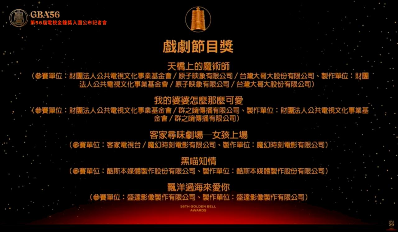 第56屆電視金鐘獎完整入圍名單