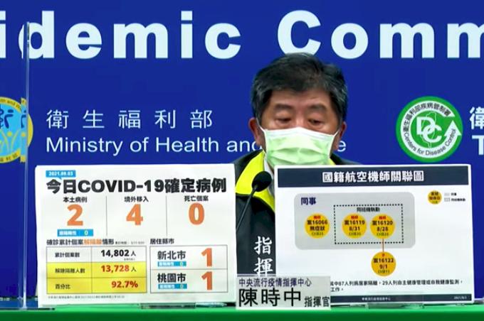 指揮中心:在台日人優先接種獲贈疫苗 國人9/6前打高端免預約