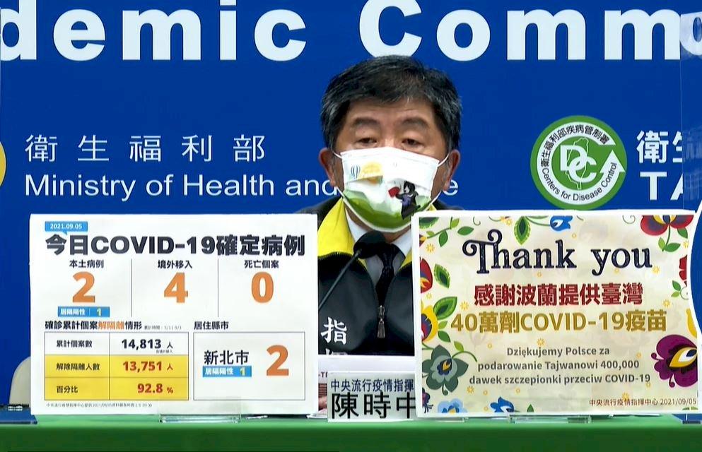 台灣COVID-19新增2本土、4境外、0死亡 機組員無新增個案